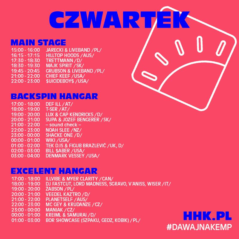 HHK 2018 czwartek