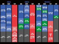 Cropp Baltic Games 2016 - harmonogram